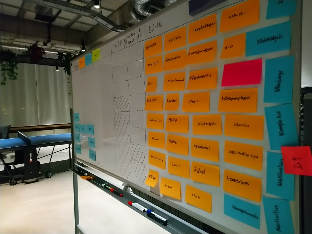 A whiteboard with a more than 50 sticky notes, mostly orange, some blue, with various KDE Frameworks written on them